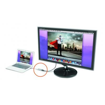 Looking for an easy way to add a second monitor?